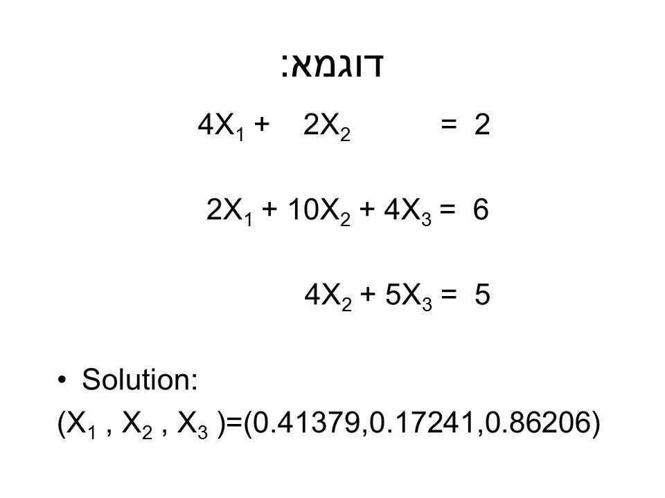 דוגמא: 4X 1 + 2X 2 = 2 2X 1 + 10X 2 + 4X 3 = 6 4X 2 + 5X 3 = 5 Solution: (X 1, X 2, X 3 )=(0.41379,0.17241,0.86206)