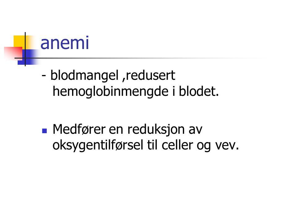 anemi - blodmangel,redusert hemoglobinmengde i blodet.