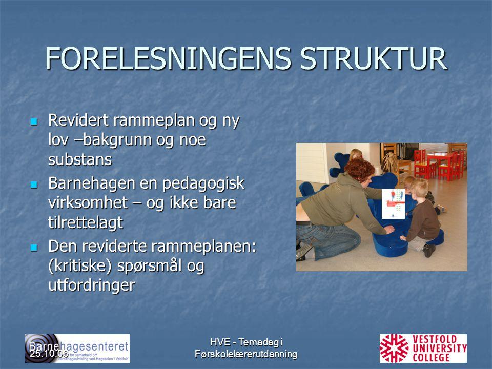 25.10.06 HVE - Temadag i Førskolelærerutdanning Pedagogisk perspektiv 2: Endringer i institusjons- og profesjonsforståelse Nytt eller endret syn på barnehage som samfunnsinstitusjon og som sted for barn.