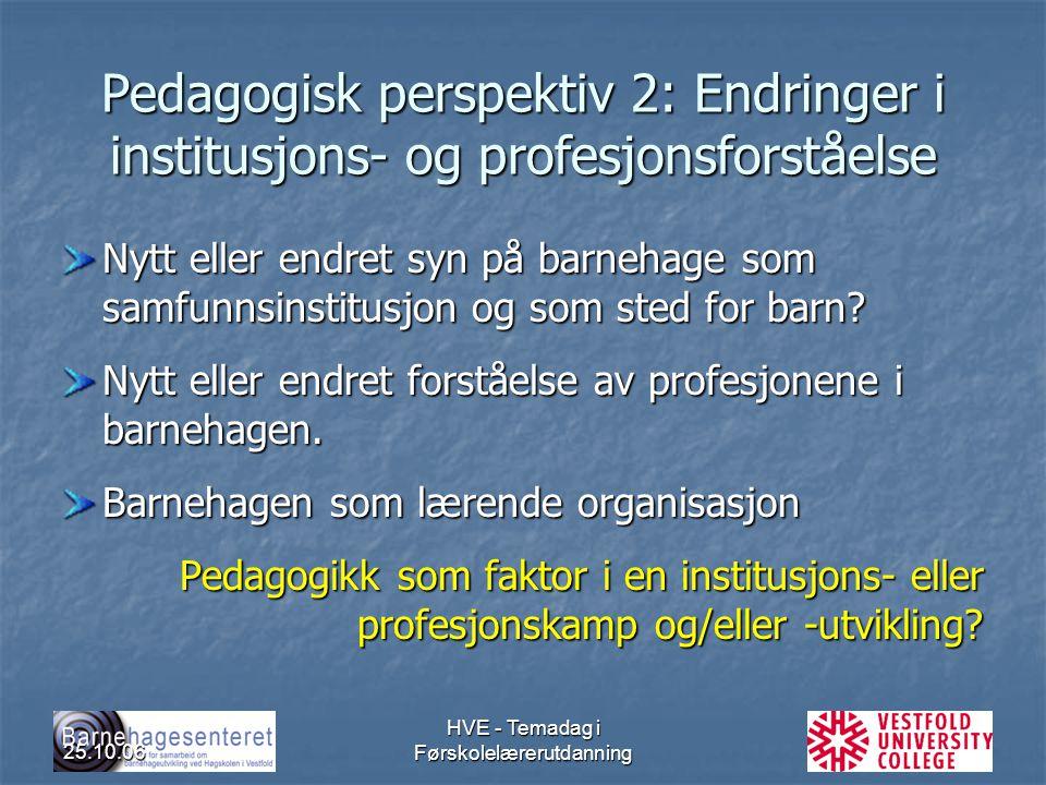 25.10.06 HVE - Temadag i Førskolelærerutdanning Pedagogisk perspektiv 2: Endringer i institusjons- og profesjonsforståelse Nytt eller endret syn på ba