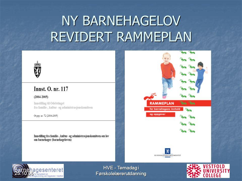 25.10.06 HVE - Temadag i Førskolelærerutdanning NY BARNEHAGELOV REVIDERT RAMMEPLAN