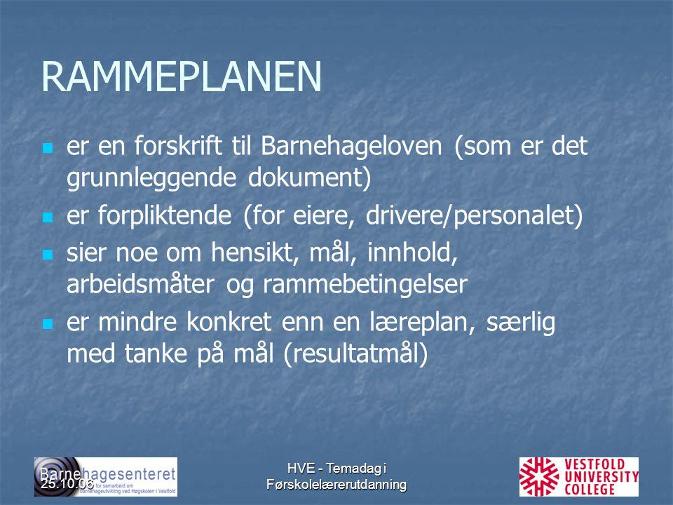 25.10.06 HVE - Temadag i Førskolelærerutdanning RAMMEPLANEN er en forskrift til Barnehageloven (som er det grunnleggende dokument) er forpliktende (fo