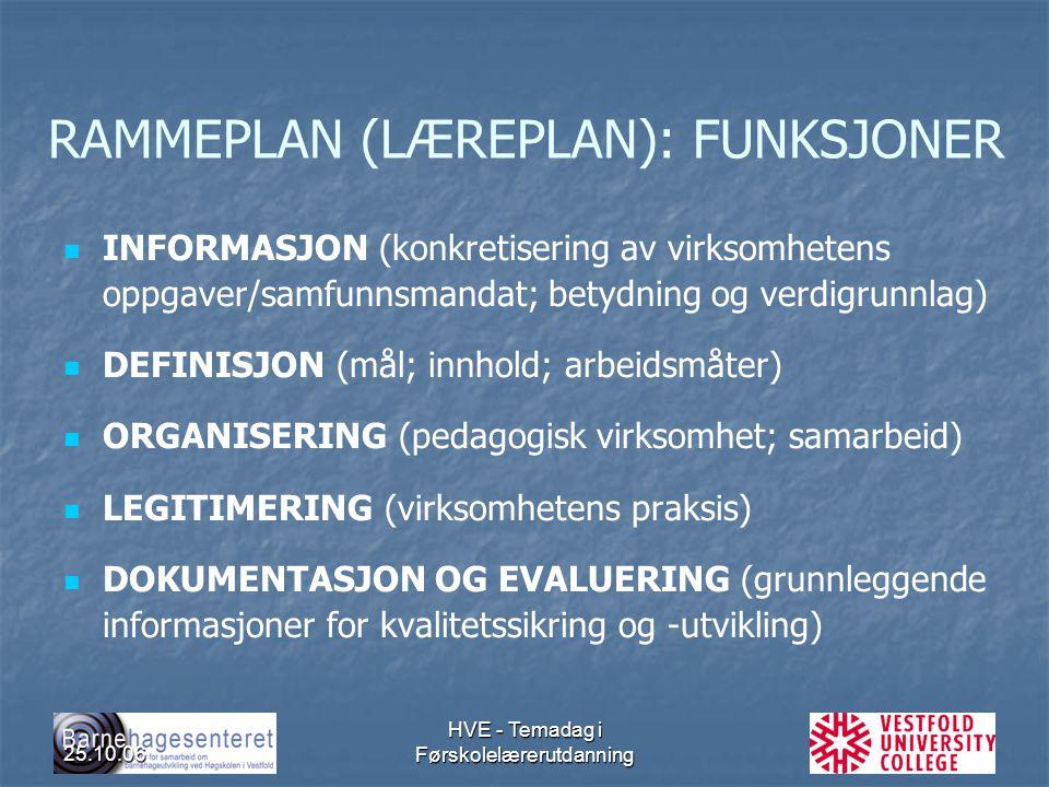 25.10.06 HVE - Temadag i Førskolelærerutdanning RAMMEPLAN (LÆREPLAN): FUNKSJONER INFORMASJON (konkretisering av virksomhetens oppgaver/samfunnsmandat;