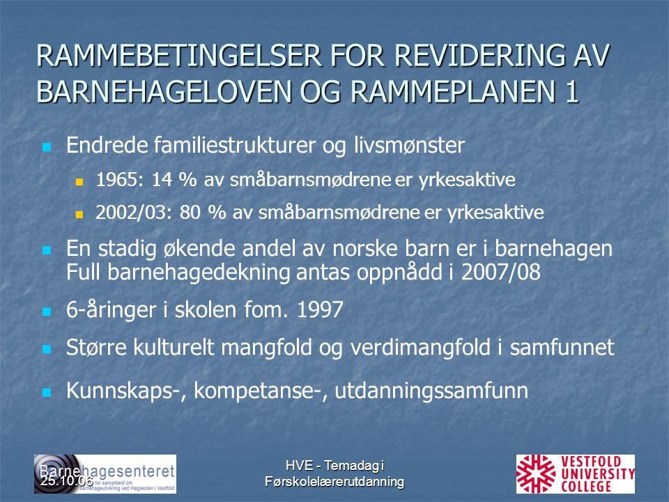 25.10.06 HVE - Temadag i Førskolelærerutdanning RAMMEBETINGELSER FOR REVIDERING AV BARNEHAGELOVEN OG RAMMEPLANEN 1 Endrede familiestrukturer og livsmø