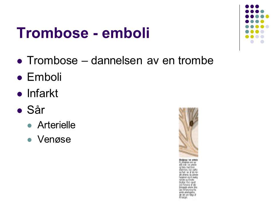Trombose - emboli Trombose – dannelsen av en trombe Emboli Infarkt Sår Arterielle Venøse