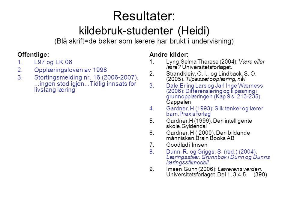 Kildebruk i oppgaven Student (8) OffentligFagbøkerSum (12) 1 stud.336 123 3 stud.11, 2, 22 1 stud.011 2 stud.000