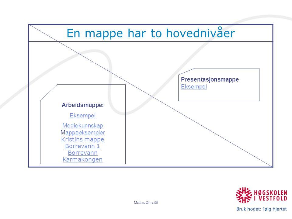 Mattias Øhra 06 En mappe har to hovednivåer Arbeidsmappe: Eksempel Mediekunnskap Mediekunnskap Mappeeksempler Kristins mappeappeeksempler Kristins map