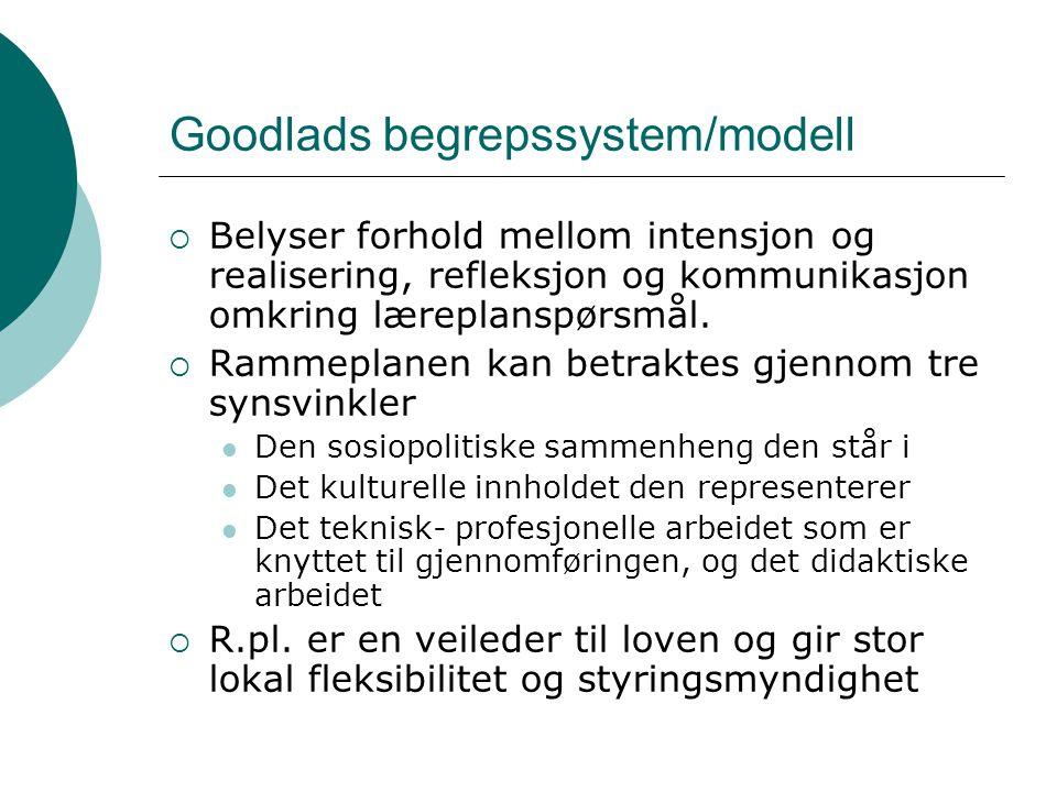 Goodlads begrepssystem/modell  Belyser forhold mellom intensjon og realisering, refleksjon og kommunikasjon omkring læreplanspørsmål.  Rammeplanen k