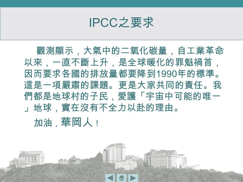 IPCC 之要求 觀測顯示,大氣中的二氧化碳量,自工業革命 以來,一直不斷上升,是全球暖化的罪魁禍首, 因而要求各國的排放量都要降到 1990 年的標準。 這是一項嚴肅的課題。更是大家共同的責任。我 們都是地球村的子民,愛護「宇宙中可能的唯一 」地球,實在沒有不全力以赴的理由。 加油 , 華岡人 !