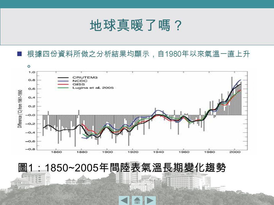 地球真暖了嗎? 根據四份資料所做之分析結果均顯示,自 1980 年以來氣溫一直上升 。 圖 1 : 1850~2005 年間陸表氣溫長期變化趨勢
