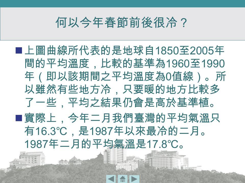 何以今年春節前後很冷? 上圖曲線所代表的是地球自 1850 至 2005 年 間的平均溫度,比較的基準為 1960 至 1990 年(即以該期間之平均溫度為 0 值線)。所 以雖然有些地方冷,只要暖的地方比較多 了一些,平均之結果仍會是高於基準植。 實際上,今年二月我們臺灣的平均氣溫只 有 16.3 ℃,是 1987 年以來最冷的二月。 1987 年二月的平均氣溫是 17.8 ℃。