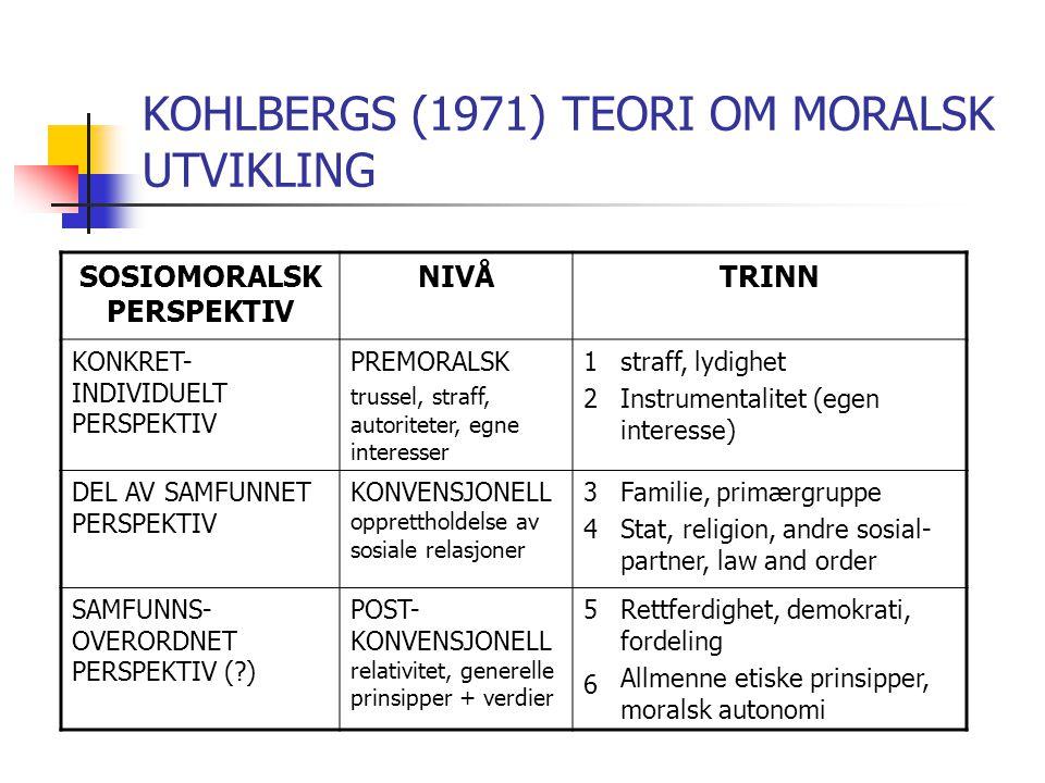 KOHLBERGS (1971) TEORI OM MORALSK UTVIKLING SOSIOMORALSK PERSPEKTIV NIVÅTRINN KONKRET- INDIVIDUELT PERSPEKTIV PREMORALSK trussel, straff, autoriteter, egne interesser 1212 straff, lydighet Instrumentalitet (egen interesse) DEL AV SAMFUNNET PERSPEKTIV KONVENSJONELL opprettholdelse av sosiale relasjoner 3434 Familie, primærgruppe Stat, religion, andre sosial- partner, law and order SAMFUNNS- OVERORDNET PERSPEKTIV (?) POST- KONVENSJONELL relativitet, generelle prinsipper + verdier 5656 Rettferdighet, demokrati, fordeling Allmenne etiske prinsipper, moralsk autonomi