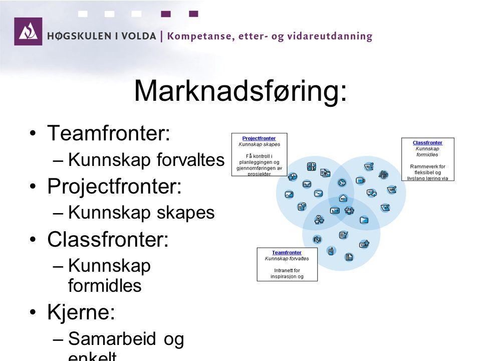 Marknadsføring: Teamfronter: –Kunnskap forvaltes Projectfronter: –Kunnskap skapes Classfronter: –Kunnskap formidles Kjerne: –Samarbeid og enkelt