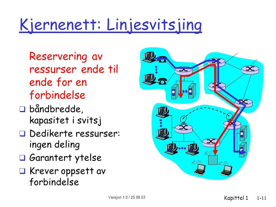 Versjon 1.0 / 25.08.03 Kapittel 11-11 Kjernenett: Linjesvitsjing Reservering av ressurser ende til ende for en forbindelse  båndbredde, kapasitet i svitsj  Dedikerte ressurser: ingen deling  Garantert ytelse  Krever oppsett av forbindelse