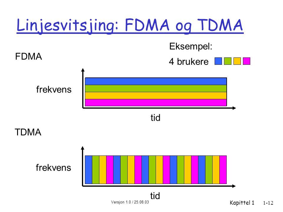 Versjon 1.0 / 25.08.03 Kapittel 11-12 Linjesvitsjing: FDMA og TDMA FDMA frekvens tid TDMA frekvens tid 4 brukere Eksempel: