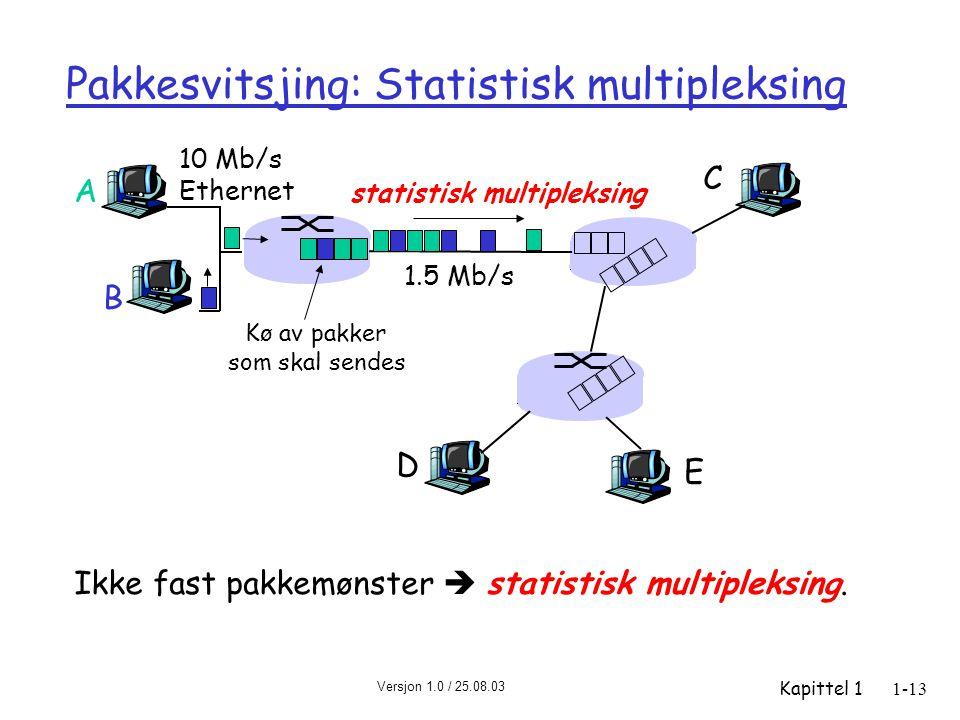 Versjon 1.0 / 25.08.03 Kapittel 11-13 Pakkesvitsjing: Statistisk multipleksing Ikke fast pakkemønster  statistisk multipleksing. A B C 10 Mb/s Ethern
