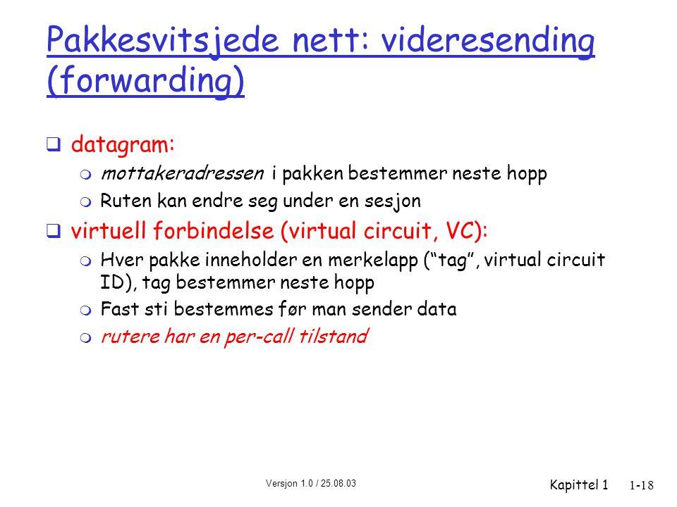 Versjon 1.0 / 25.08.03 Kapittel 11-18 Pakkesvitsjede nett: videresending (forwarding)  datagram: m mottakeradressen i pakken bestemmer neste hopp m R