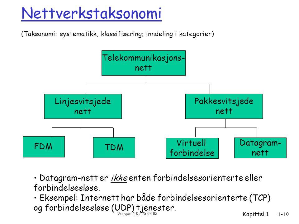 Versjon 1.0 / 25.08.03 Kapittel 11-19 Nettverkstaksonomi (Taksonomi: systematikk, klassifisering; inndeling i kategorier) Telekommunikasjons- nett Linjesvitsjede nett FDM TDM Pakkesvitsjede nett Virtuell forbindelse Datagram- nett Datagram-nett er ikke enten forbindelsesorienterte eller forbindelsesløse.