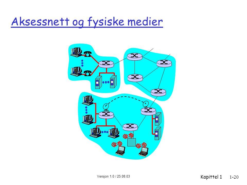 Versjon 1.0 / 25.08.03 Kapittel 11-20 Aksessnett og fysiske medier