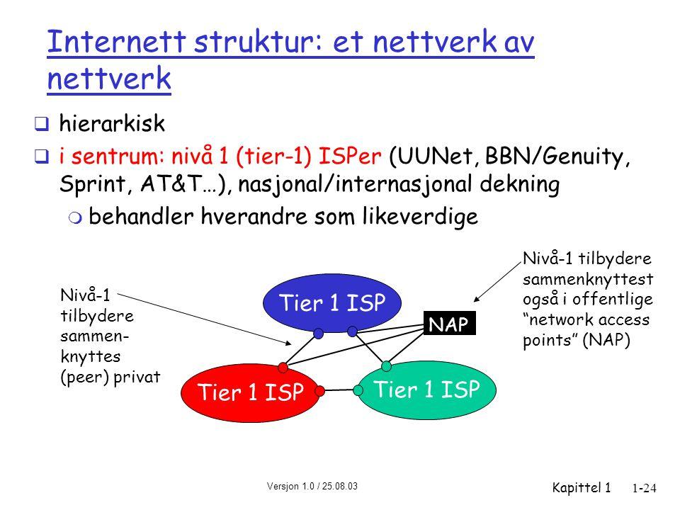 Versjon 1.0 / 25.08.03 Kapittel 11-24 Internett struktur: et nettverk av nettverk  hierarkisk  i sentrum: nivå 1 (tier-1) ISPer (UUNet, BBN/Genuity, Sprint, AT&T…), nasjonal/internasjonal dekning m behandler hverandre som likeverdige Tier 1 ISP Nivå-1 tilbydere sammen- knyttes (peer) privat NAP Nivå-1 tilbydere sammenknyttest også i offentlige network access points (NAP)