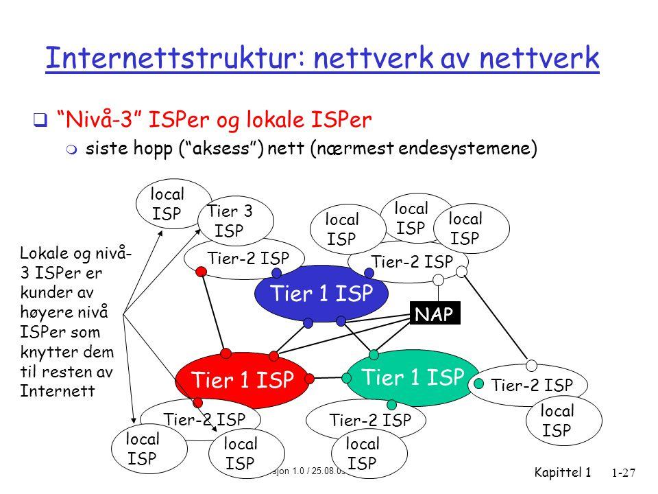 Versjon 1.0 / 25.08.03 Kapittel 11-27 Internettstruktur: nettverk av nettverk  Nivå-3 ISPer og lokale ISPer m siste hopp ( aksess ) nett (nærmest endesystemene) Tier 1 ISP NAP Tier-2 ISP local ISP local ISP local ISP local ISP local ISP Tier 3 ISP local ISP local ISP local ISP Lokale og nivå- 3 ISPer er kunder av høyere nivå ISPer som knytter dem til resten av Internett