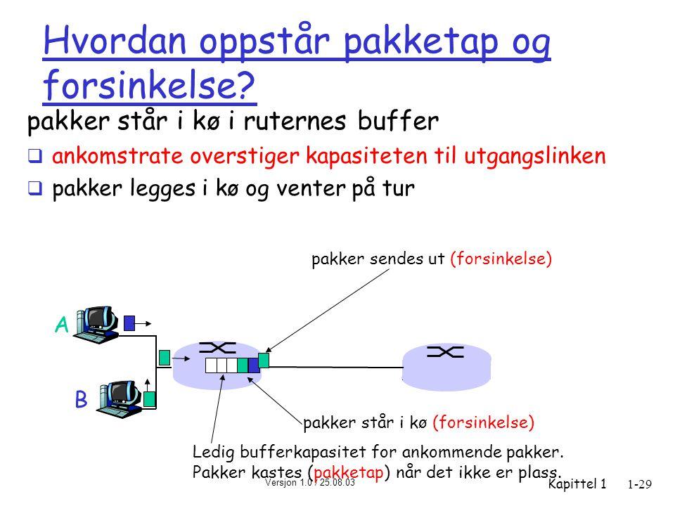 Versjon 1.0 / 25.08.03 Kapittel 11-29 Hvordan oppstår pakketap og forsinkelse? pakker står i kø i ruternes buffer  ankomstrate overstiger kapasiteten