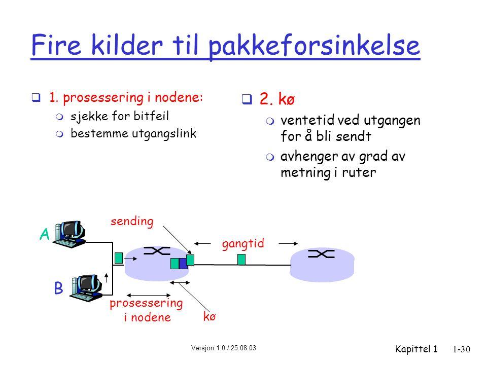 Versjon 1.0 / 25.08.03 Kapittel 11-30 Fire kilder til pakkeforsinkelse  1. prosessering i nodene: m sjekke for bitfeil m bestemme utgangslink A B gan