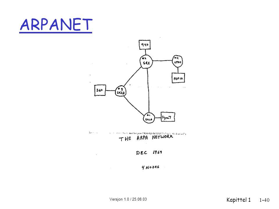 Versjon 1.0 / 25.08.03 Kapittel 11-40 ARPANET