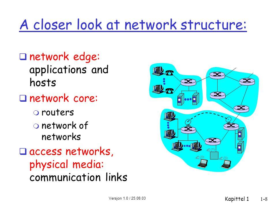 Versjon 1.0 / 25.08.03 Kapittel 11-9 The network edge:  end systems (hosts): m run application programs m e.g.