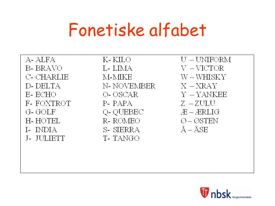 Fonetiske alfabet