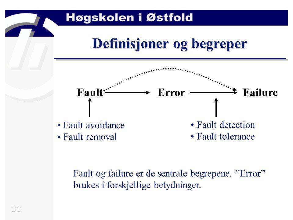 33 Definisjoner og begreper FaultErrorFailure Fault avoidance Fault removal Fault detection Fault tolerance Fault og failure er de sentrale begrepene.