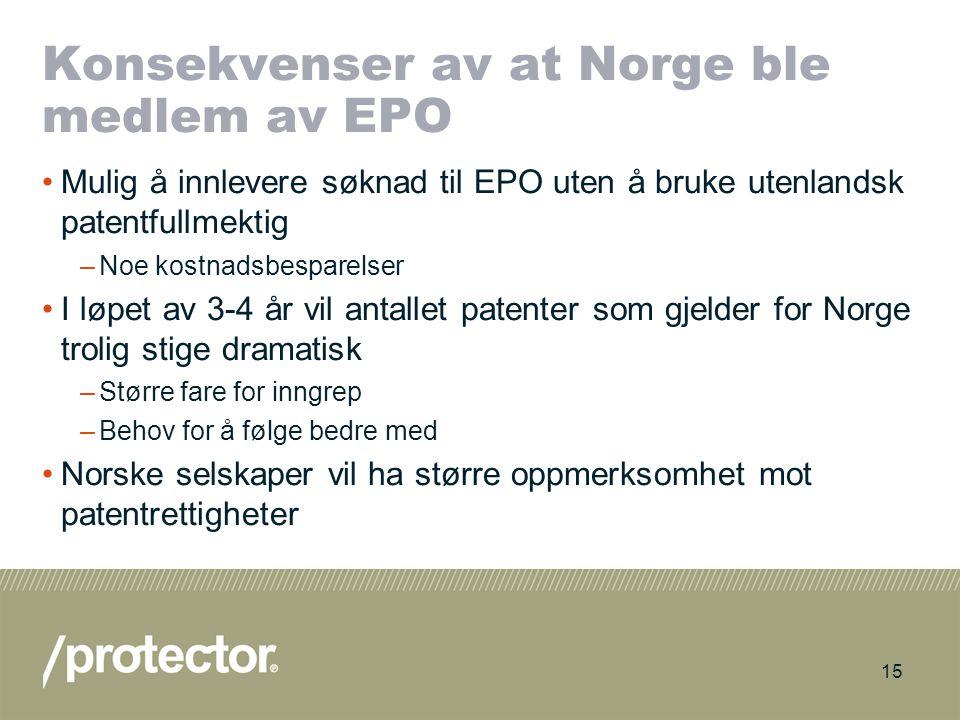 15 Konsekvenser av at Norge ble medlem av EPO Mulig å innlevere søknad til EPO uten å bruke utenlandsk patentfullmektig –Noe kostnadsbesparelser I løp