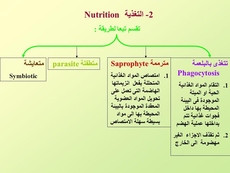 2- التغذية Nutrition تقسم تبعا لطريقة : تتغذى بالبلعمة Phagocytosis 1.التقام المواد الغذائية الحية او الميتة الموجودة فى البيئة المحيطة بها داخل فجوات