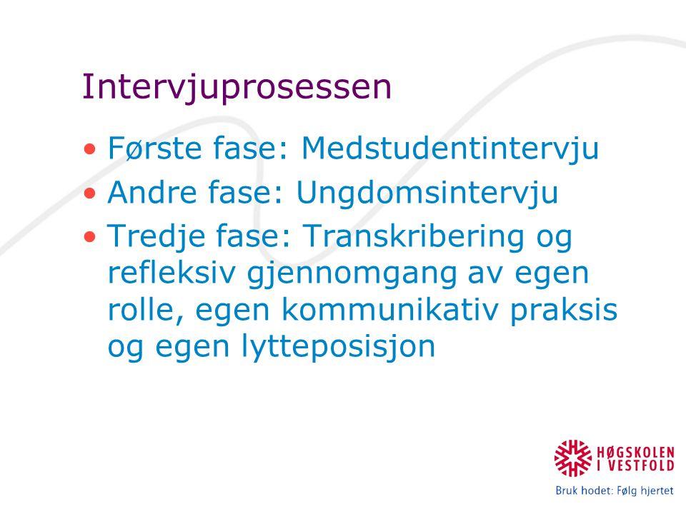 Intervjuprosessen Første fase: Medstudentintervju Andre fase: Ungdomsintervju Tredje fase: Transkribering og refleksiv gjennomgang av egen rolle, egen kommunikativ praksis og egen lytteposisjon