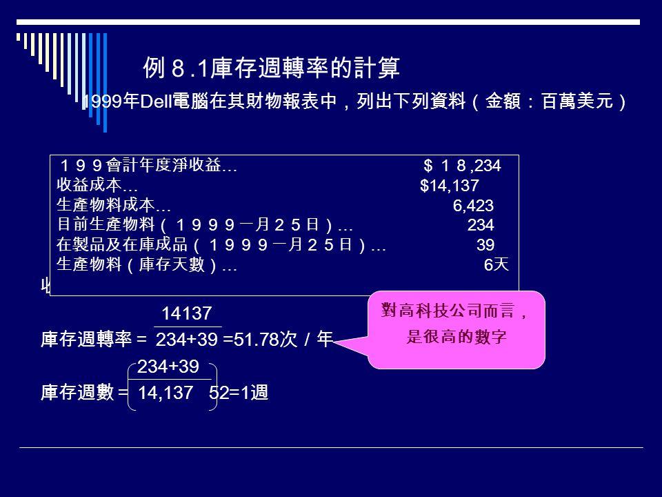 例8.1 庫存週轉率的計算 1999 年 Dell 電腦在其財物報表中,列出下列資料(金額:百萬美元) 收益成本即銷貨成本 14137 庫存週轉率= 234+39 =51.78 次/年 234+39 庫存週數= 14,137 52=1 週 199會計年度淨收益 … $18,234 收益成本 … $14,137 生產物料成本 …6,423 目前生產物料(1999一月25日) … 234 在製品及在庫成品(1999一月25日) … 39 生產物料(庫存天數) … 6 天 對高科技公司而言, 是很高的數字