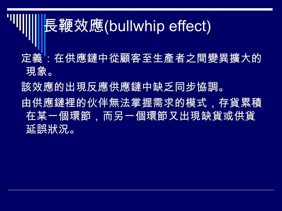長鞭效應 (bullwhip effect) 定義:在供應鏈中從顧客至生產者之間變異擴大的 現象。 該效應的出現反應供應鏈中缺乏同步協調。 由供應鏈裡的伙伴無法掌握需求的模式,存貨累積 在某一個環節,而另一個環節又出現缺貨或供貨 延誤狀況。