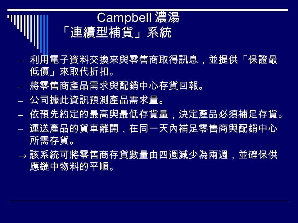 Campbell 濃湯 「連續型補貨」系統 – 利用電子資料交換來與零售商取得訊息,並提供「保證最 低價」來取代折扣。 – 將零售商產品需求與配銷中心存貨回報。 – 公司據此資訊預測產品需求量。 – 依預先約定的最高與最低存貨量,決定產品必須補足存貨。 – 運送產品的貨車離開,在同一天內補足零售商與配銷中心 所需存貨。 → 該系統可將零售商存貨數量由四週減少為兩週,並確保供 應鏈中物料的平順。