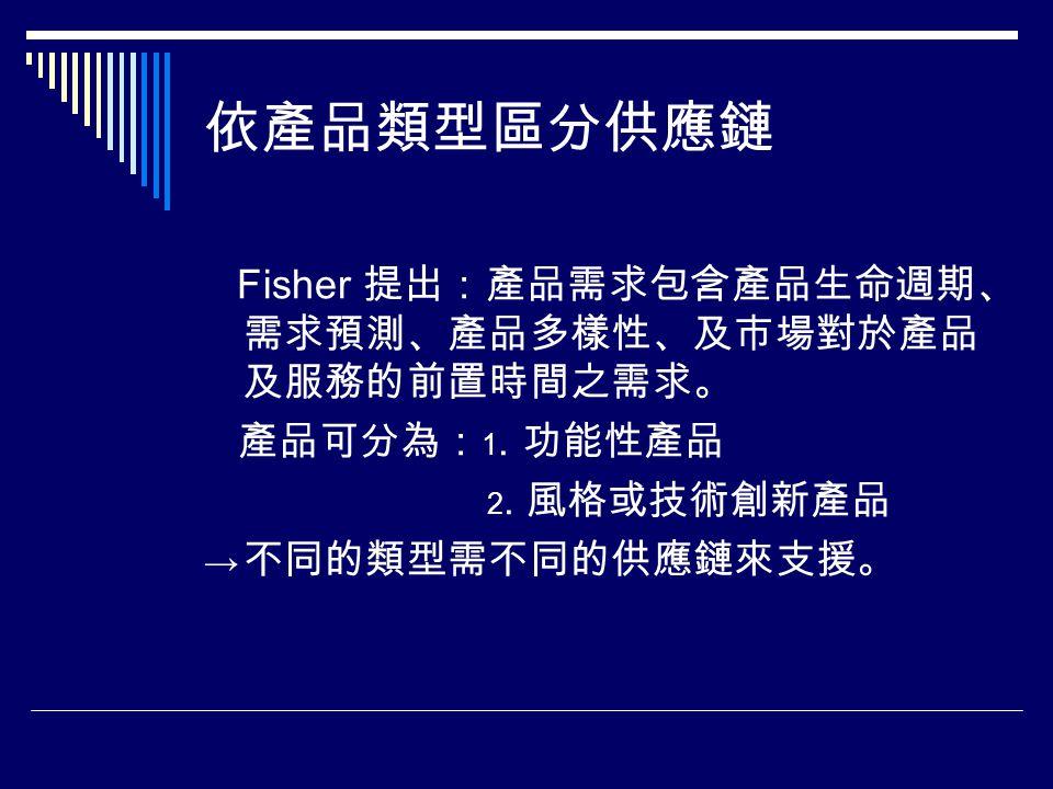 依產品類型區分供應鏈 Fisher 提出:產品需求包含產品生命週期、 需求預測、產品多樣性、及市場對於產品 及服務的前置時間之需求。 產品可分為: 1.