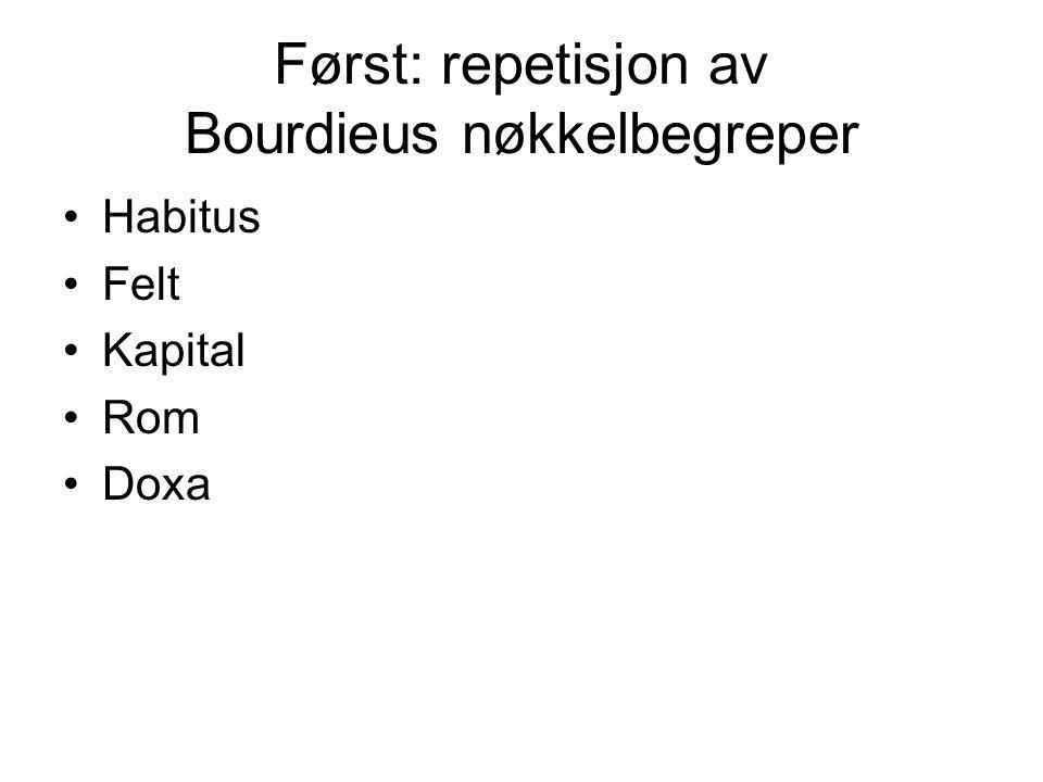 Først: repetisjon av Bourdieus nøkkelbegreper Habitus Felt Kapital Rom Doxa