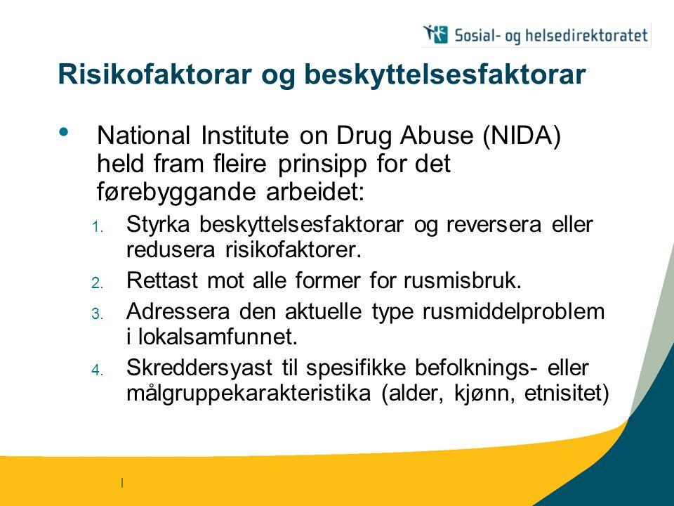 | Risikofaktorar og beskyttelsesfaktorar National Institute on Drug Abuse (NIDA) held fram fleire prinsipp for det førebyggande arbeidet: 1.