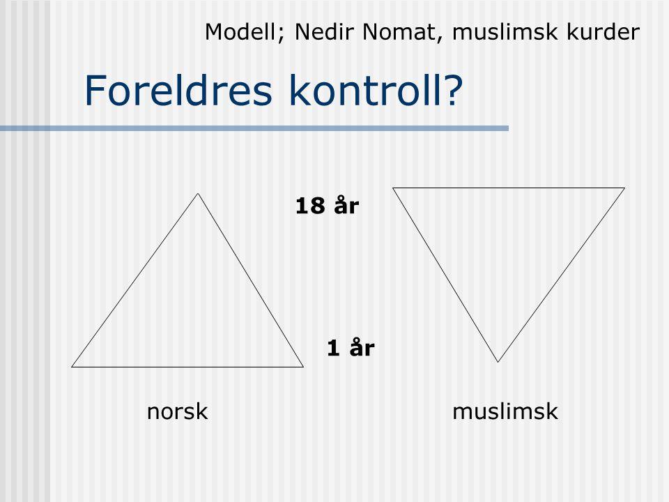 Foreldres kontroll norskmuslimsk 18 år 1 år Modell; Nedir Nomat, muslimsk kurder
