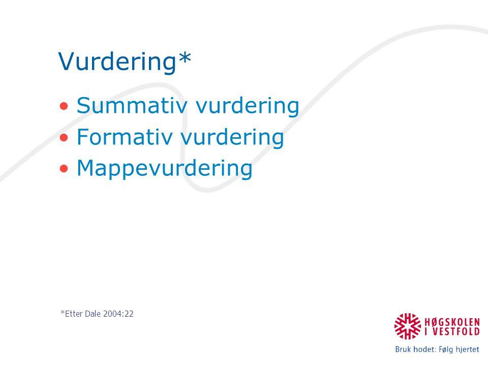 Vurdering* Summativ vurdering Formativ vurdering Mappevurdering *Etter Dale 2004:22