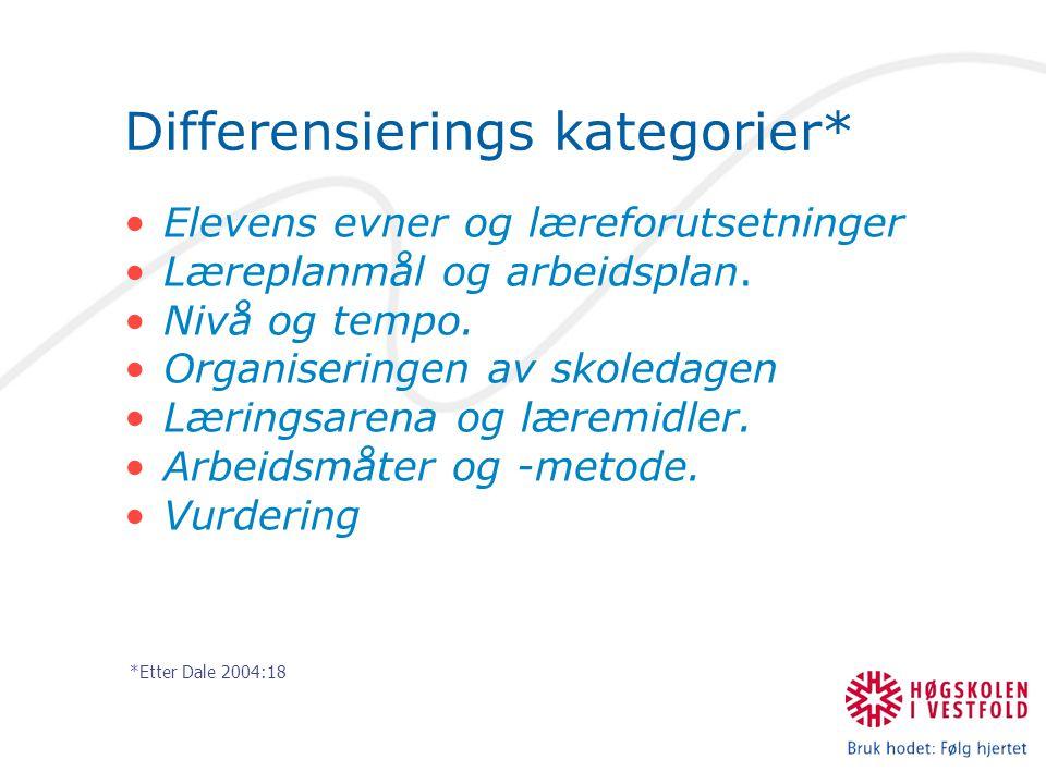 Differensierings kategorier* Elevens evner og læreforutsetninger Læreplanmål og arbeidsplan. Nivå og tempo. Organiseringen av skoledagen Læringsarena