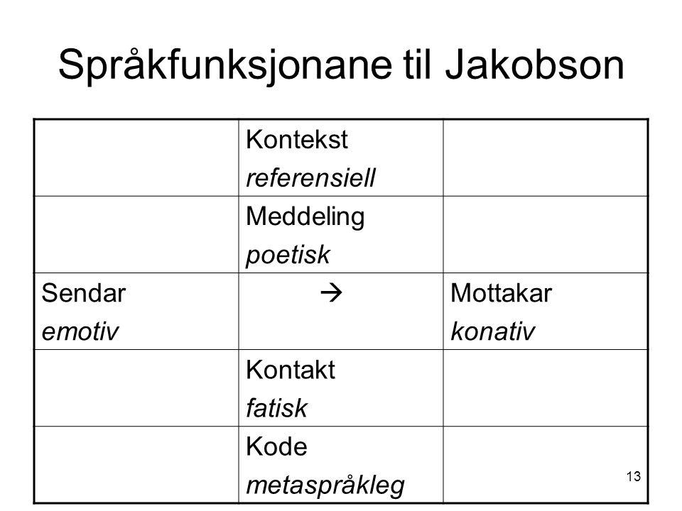 13 Språkfunksjonane til Jakobson Kontekst referensiell Meddeling poetisk Sendar emotiv  Mottakar konativ Kontakt fatisk Kode metaspråkleg