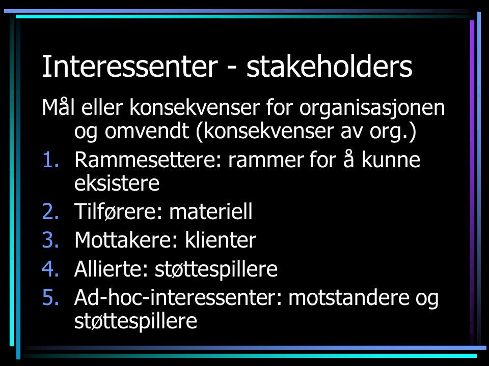 Interessenter - stakeholders Mål eller konsekvenser for organisasjonen og omvendt (konsekvenser av org.) 1.Rammesettere: rammer for å kunne eksistere