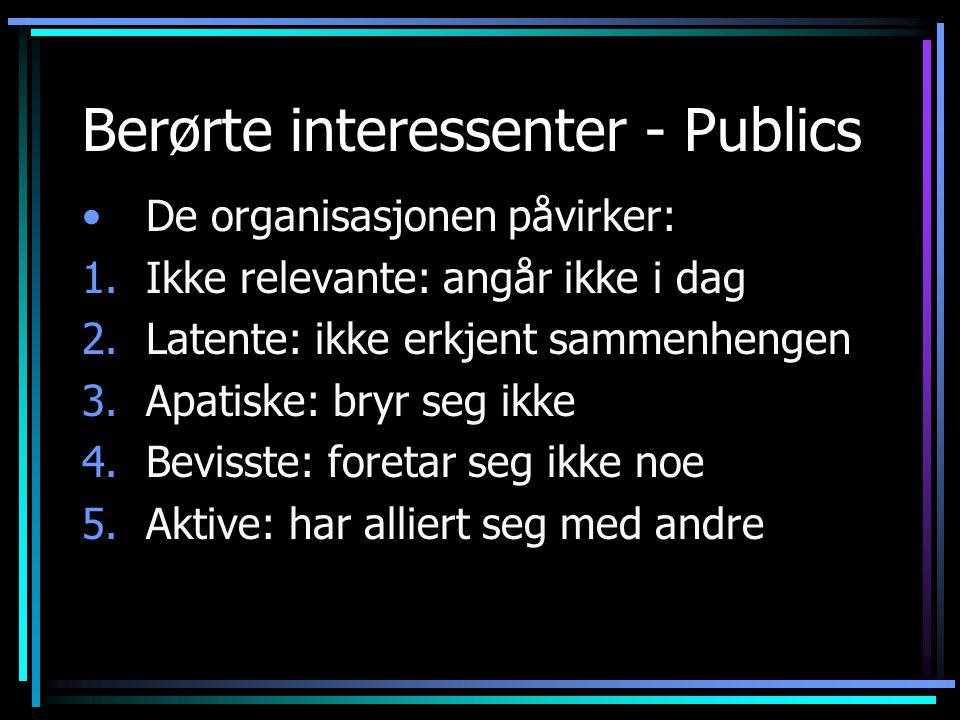 Berørte interessenter - Publics De organisasjonen påvirker: 1.Ikke relevante: angår ikke i dag 2.Latente: ikke erkjent sammenhengen 3.Apatiske: bryr s