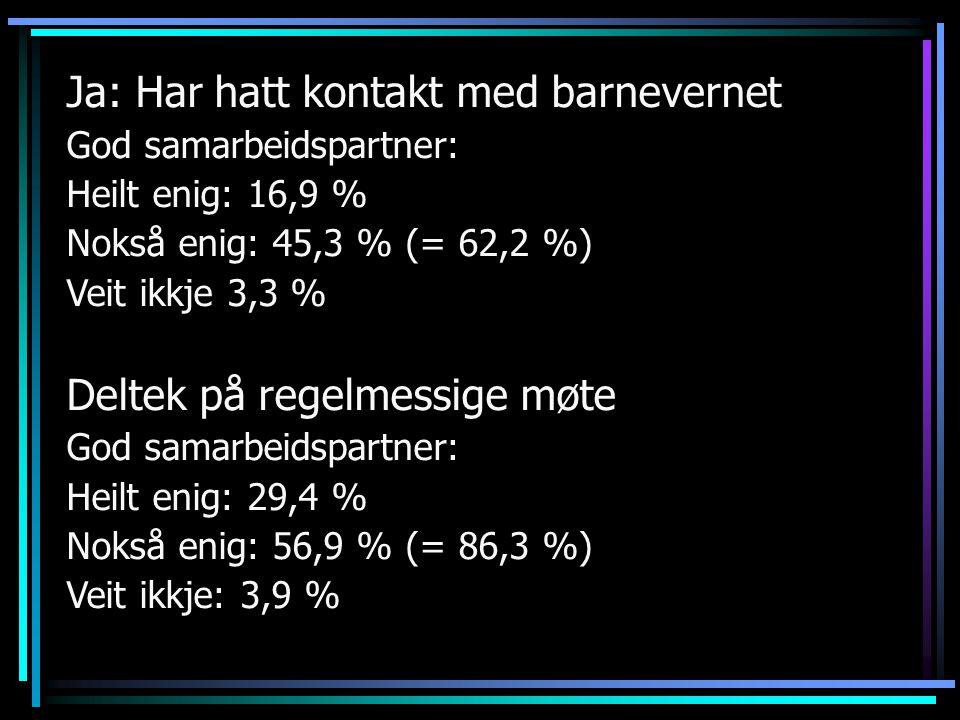 Ja: Har hatt kontakt med barnevernet God samarbeidspartner: Heilt enig: 16,9 % Nokså enig: 45,3 % (= 62,2 %) Veit ikkje 3,3 % Deltek på regelmessige møte God samarbeidspartner: Heilt enig: 29,4 % Nokså enig: 56,9 % (= 86,3 %) Veit ikkje: 3,9 %