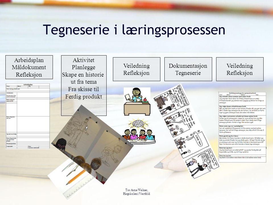 Tor Arne Wølner, Høgskolen i Vestfold Tegneserie i læringsprosessen Arbeidsplan Måldokument Refleksjon Aktivitet Planlegge Skape en historie ut fra te