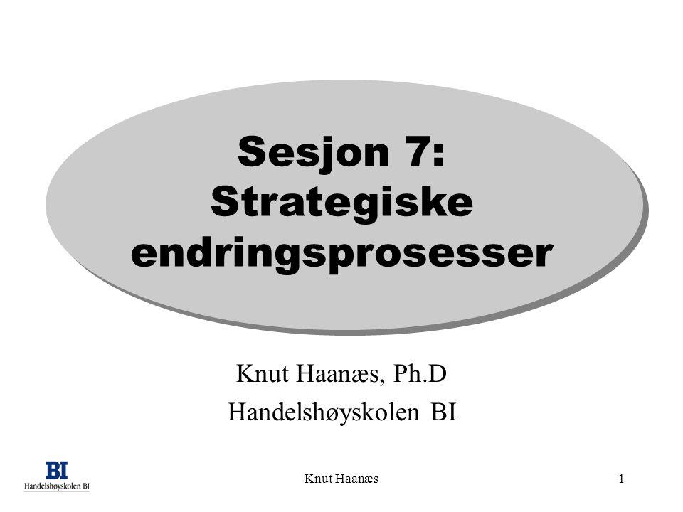 Knut Haanæs1 Sesjon 7: Strategiske endringsprosesser Knut Haanæs, Ph.D Handelshøyskolen BI