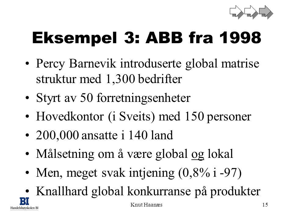 Knut Haanæs15 Eksempel 3: ABB fra 1998 Percy Barnevik introduserte global matrise struktur med 1,300 bedrifter Styrt av 50 forretningsenheter Hovedkontor (i Sveits) med 150 personer 200,000 ansatte i 140 land Målsetning om å være global og lokal Men, meget svak intjening (0,8% i -97) Knallhard global konkurranse på produkter